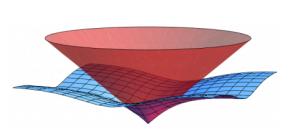 Simulation Argument Explanation